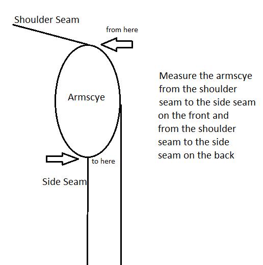 armscye measuring