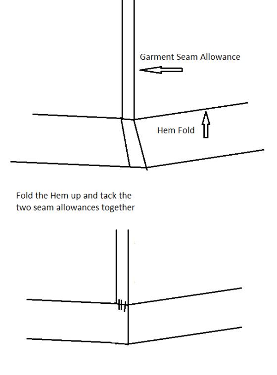 stitching hem allowances together